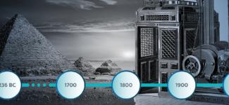 Historia del ascensor